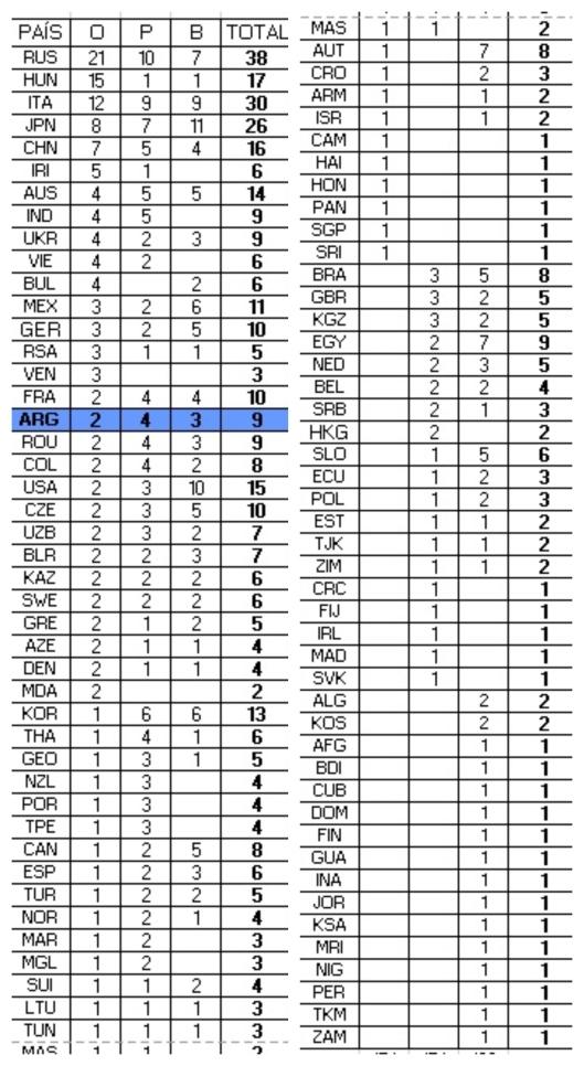 medallero 12-10.jpg